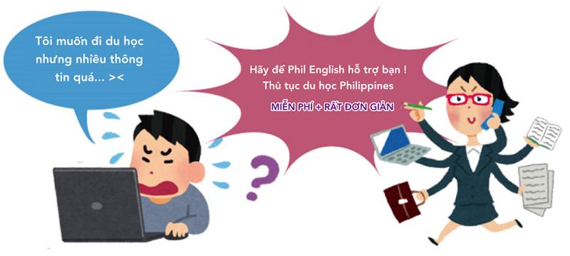 quy-trinh-tu-van-du-hoc-tieng-anh-tai-philippines-1