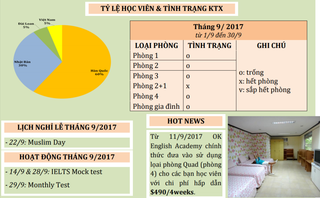 ban-tin-truong-anh-ngu-okea-tuan-02-thang-09-nam-2017-2