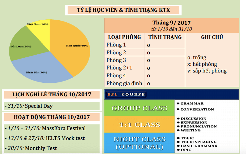 ban-tin-truong-anh-ngu-okea-tuan-01-thang-10-nam-2017-2