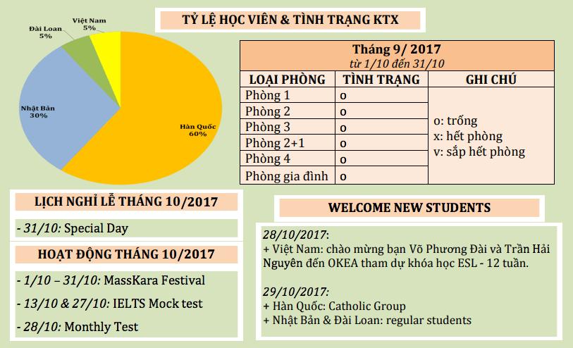 ban-tin-truong-anh-ngu-okea-tuan-04-thang-10-nam-2017-2