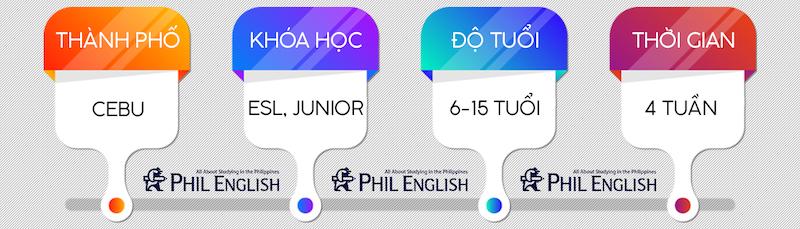 du-hoc-he-philippines-2020-CPI