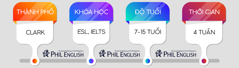 du-hoc-he-philippines-2020-cip