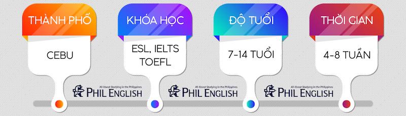 du-hoc-he-philippines-2020-za-english