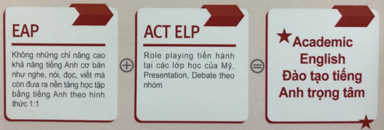 trai-he-tieng-anh-ceic-1