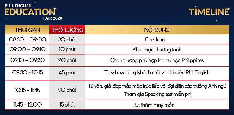 time-line-chuong-trinh