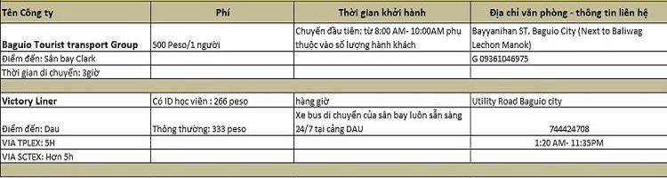 di-chuyen-baguio-den-san-bay-clark-7